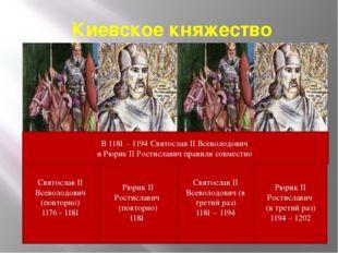 Киевское княжество Святослав II Всеволодович (в третий раз) 1181 – 1194 Рюрик