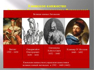 Киевское княжество (в составе Великого княжества Литовского) Витовт 1392 – 14