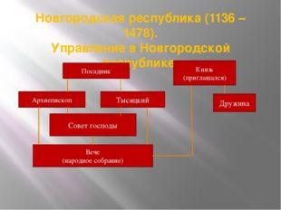 Новгородская республика (1136 – 1478). Управление в Новгородской республике.