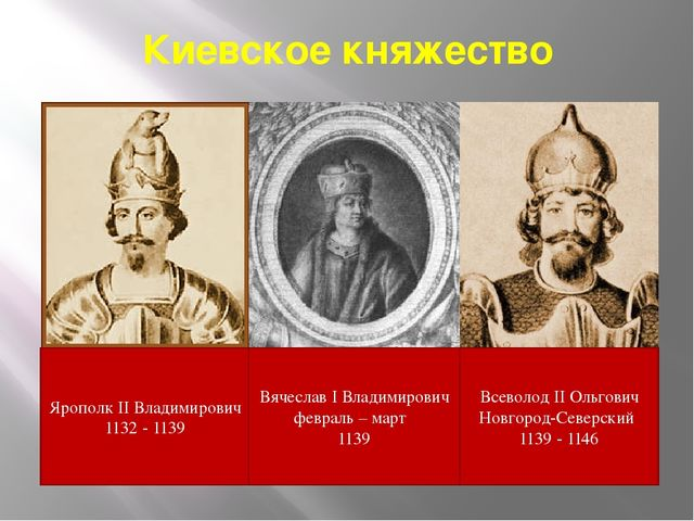 Киевское княжество Ярополк II Владимирович 1132 - 1139 Вячеслав I Владимирови...