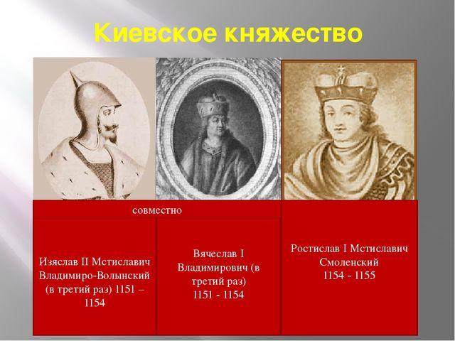 Киевское княжество Изяслав II Мстиславич Владимиро-Волынский (в третий раз) 1...