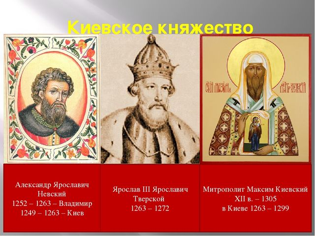 Киевское княжество Александр Ярославич Невский 1252 – 1263 – Владимир 1249 –...