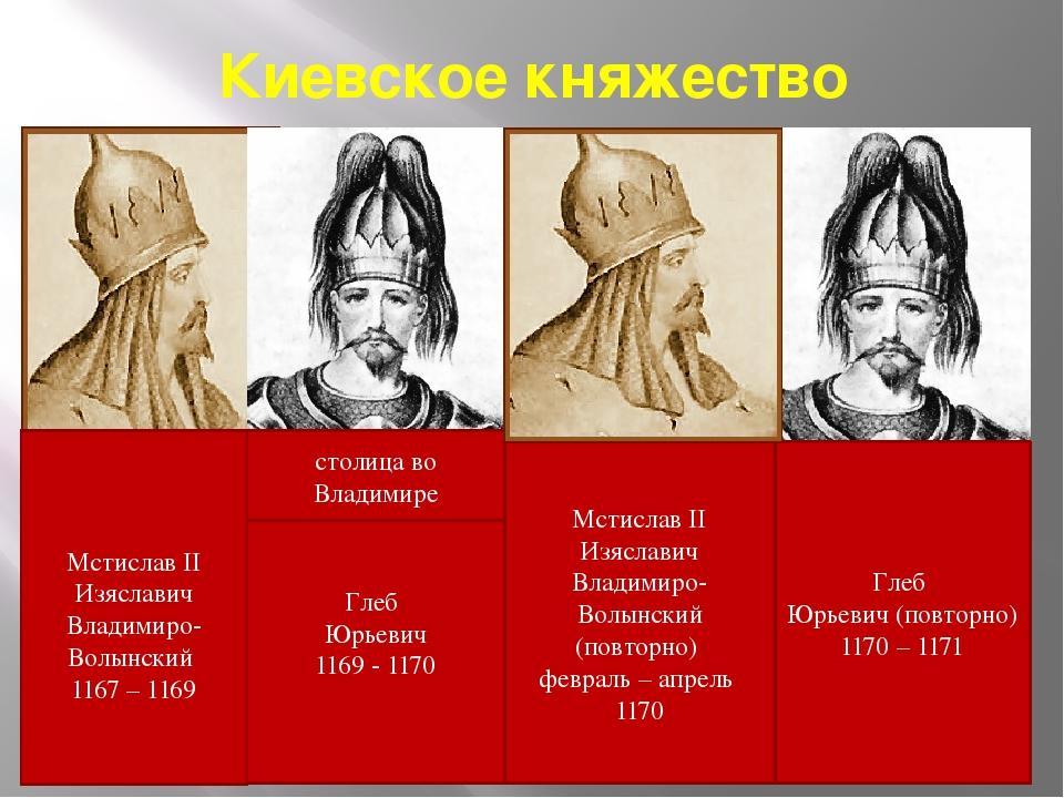 Киевское княжество Глеб Юрьевич 1169 - 1170 столица во Владимире Мстислав II...