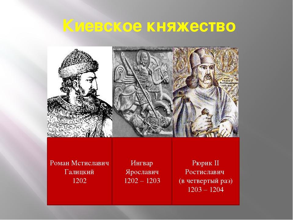 Киевское княжество Ингвар Ярославич 1202 – 1203 Рюрик II Ростиславич (в четве...