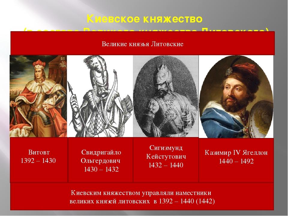 Киевское княжество (в составе Великого княжества Литовского) Витовт 1392 – 14...