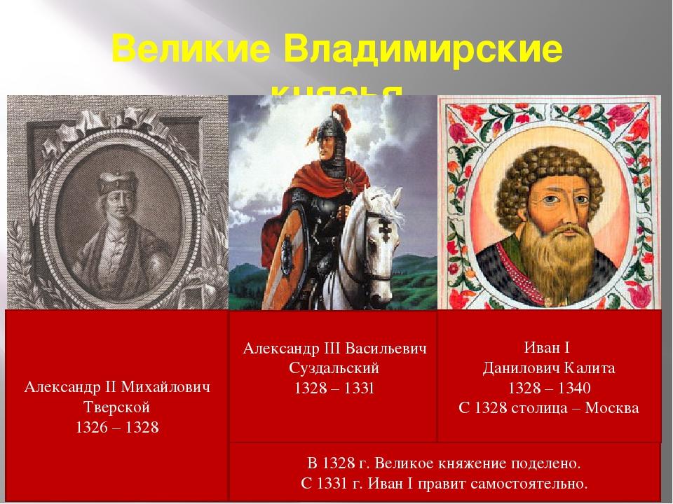 Великие Владимирские князья Александр II Михайлович Тверской 1326 – 1328 Алек...