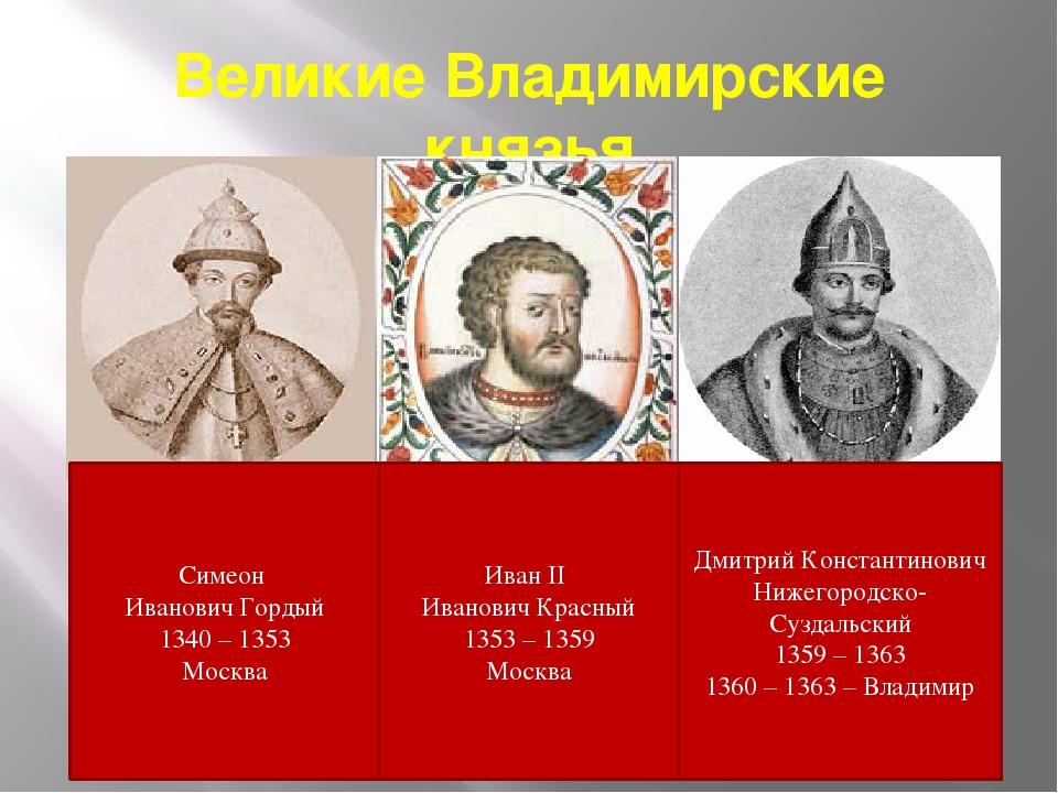 Великие Владимирские князья Иван II Иванович Красный 1353 – 1359 Москва Дмитр...