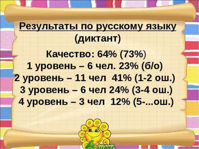 Результаты по русскому языку (диктант) Качество: 64% (73%) 1 уровень – 6 чел....