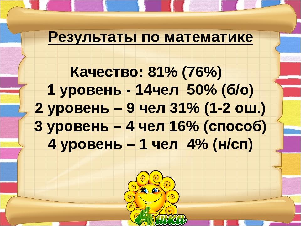 Результаты по математике Качество: 81% (76%) 1 уровень - 14чел 50% (б/о) 2 ур...