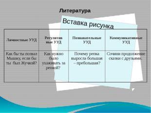 Литература Личностные УУД Регулятив ные УУД Познавательные УУД Коммуникативны