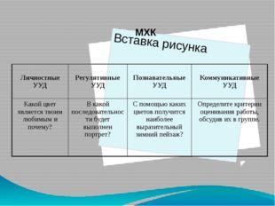 МХК Личностные УУД Регулятивные УУД Познавательные УУД Коммуникативные УУД Ка