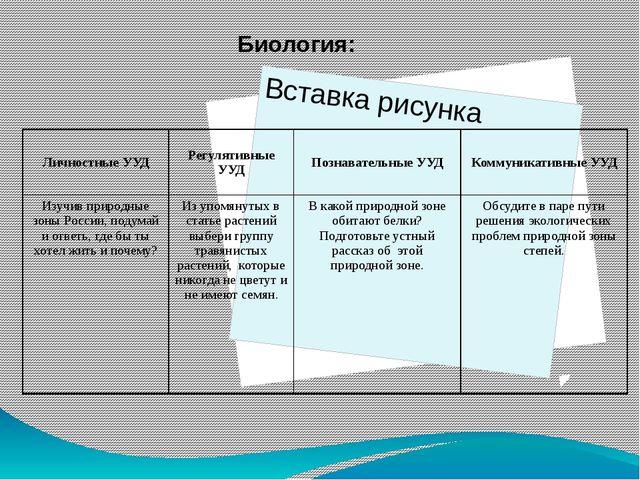 Биология: Личностные УУД Регулятивные УУД Познавательные УУД Коммуникативные...