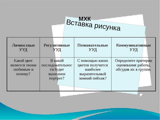 МХК Личностные УУД Регулятивные УУД Познавательные УУД Коммуникативные УУД Ка...