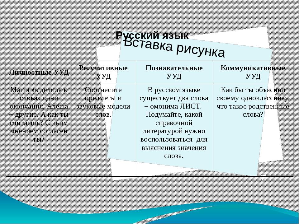 Русский язык Личностные УУД Регулятивные УУД Познавательные УУД Коммуникативн...