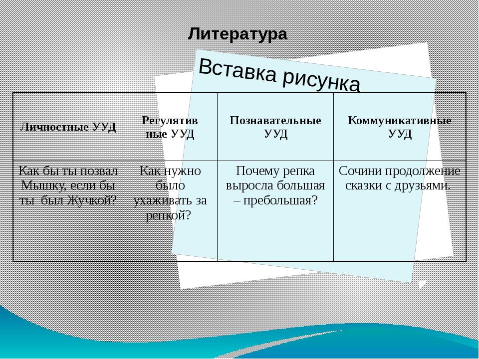 Литература Личностные УУД Регулятив ные УУД Познавательные УУД Коммуникативны...