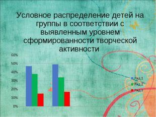 Условное распределение детей на группы в соответствии с выявленным уровнем сф