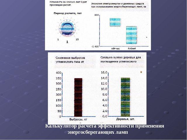 Калькулятор расчета эффективности применения энергосберегающих ламп