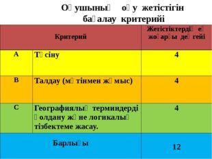 Оқушының оқу жетістігін бағалау критерийі Критерий Жетістіктердің ең жоғарғы