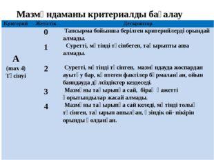 Мазмұндаманы критериалды бағалау Критерий Жетістік Дескриптор А (max4) Түсіну