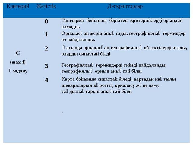 Критерий Жетістік Дескрипторлар С (max4) қолдану 0 Тапсырма бойынша берілген...