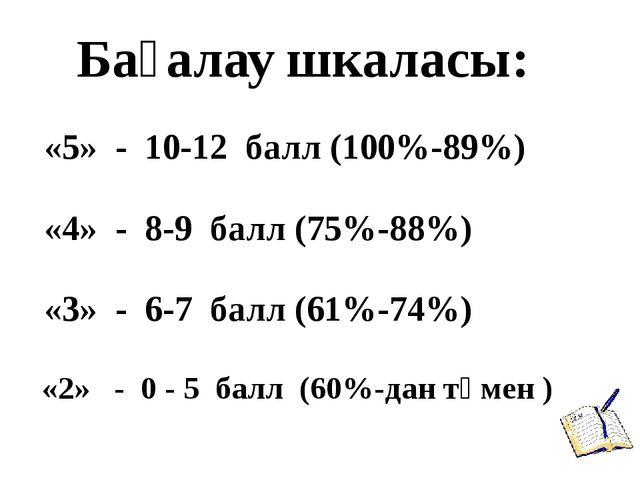 «5» - 10-12 балл (100%-89%) «4» - 8-9 балл (75%-88%) «3» - 6-7 балл (61%-74%...