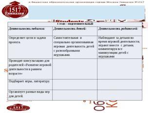 План работы над проектом 1 этап – подготовительный Деятельность педагога: Дея