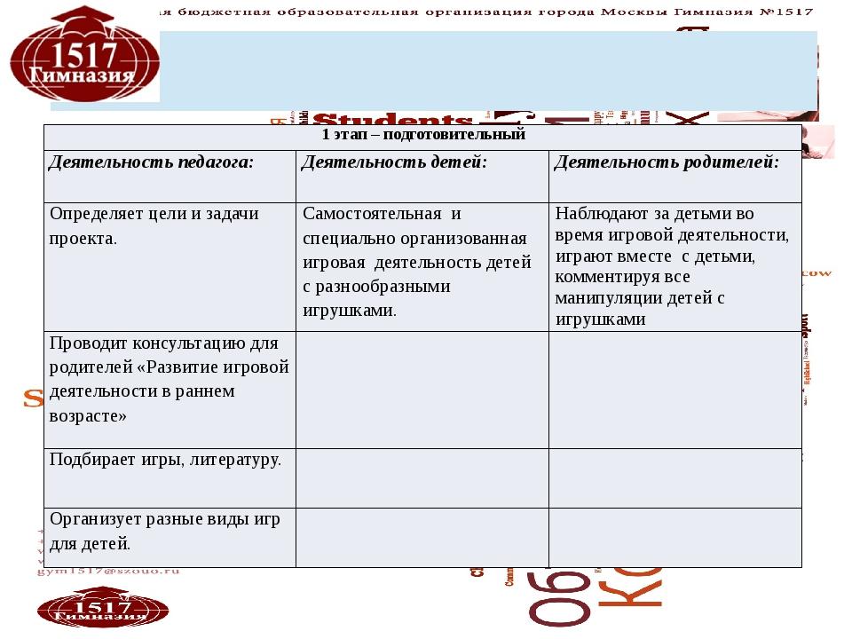 План работы над проектом 1 этап – подготовительный Деятельность педагога: Дея...
