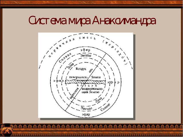 Система мира Анаксимандра