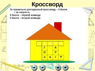 Итоговая таблица ПОЗДРАВЛЯЕМ! Диплом победителя игры «Математический КВН» наг