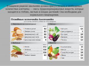 В пищевом рационе школьника должна присутствовать в необходимых количествах к