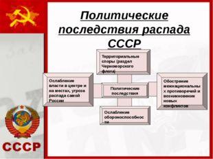 Политические последствия распада СССР Политические последствия Территориальны