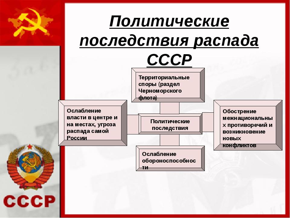 Политические последствия распада СССР Политические последствия Территориальны...