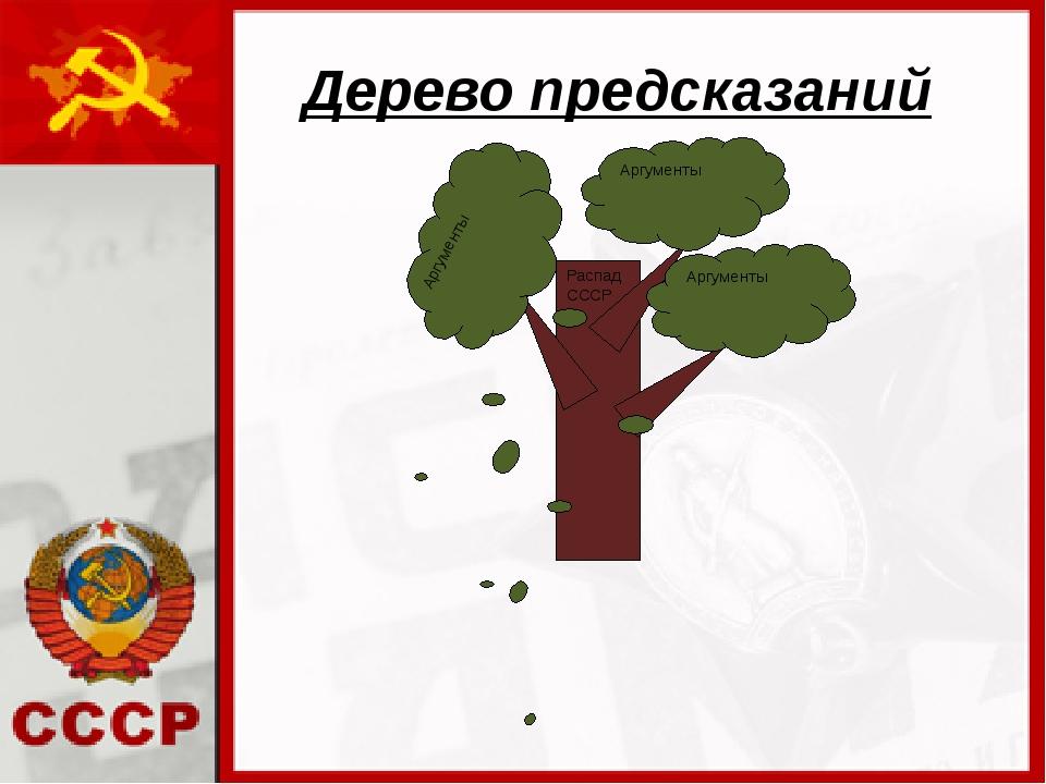 Распад СССР Аргументы Аргументы Аргументы Дерево предсказаний