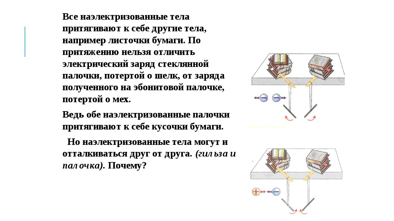 Все наэлектризованные тела притягивают к себе другие тела, например листочки...