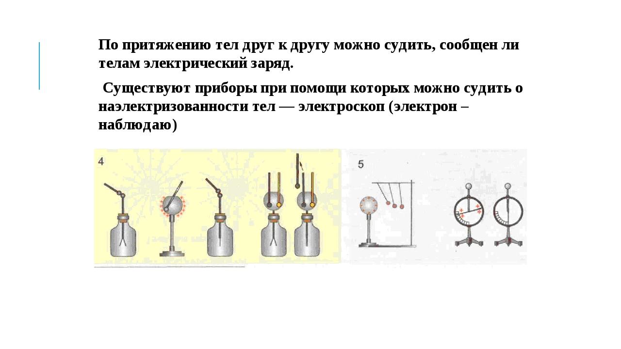 По притяжению тел друг к другу можно судить, сообщен ли телам электрический з...