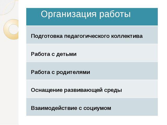 Организация работы Подготовка педагогического коллектива Работа с детьми Раб...
