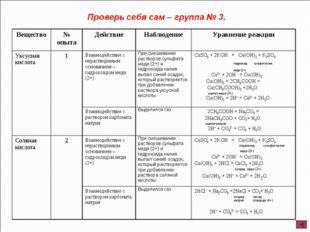 Вещество№ опытаДействиеНаблюдениеУравнение реакции Уксусная кислота1Вза