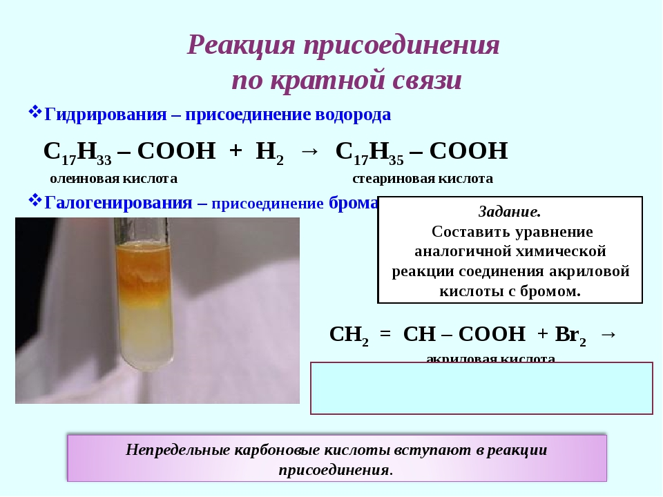 Реакция присоединения по кратной связи Гидрирования – присоединение водорода...