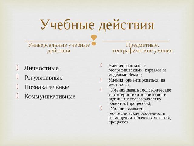 Учебные действия Универсальные учебные действия Личностные Регулятивные Позна...