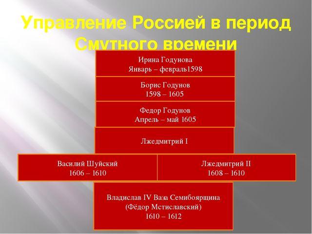 Управление Россией в период Смутного времени Ирина Годунова Январь – февраль1...
