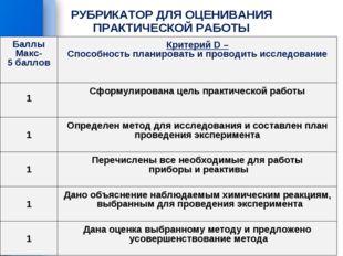 РУБРИКАТОР ДЛЯ ОЦЕНИВАНИЯ ПРАКТИЧЕСКОЙ РАБОТЫ Баллы Макс- 5 баллов Критерий