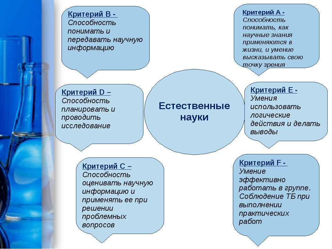 Естественные науки Критерий D – Способность планировать и проводить исследова...