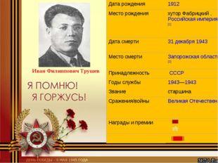 Иван Филиппович Трушев Дата рождения1912 Месторожденияхутор Фабрицкий ,Рос