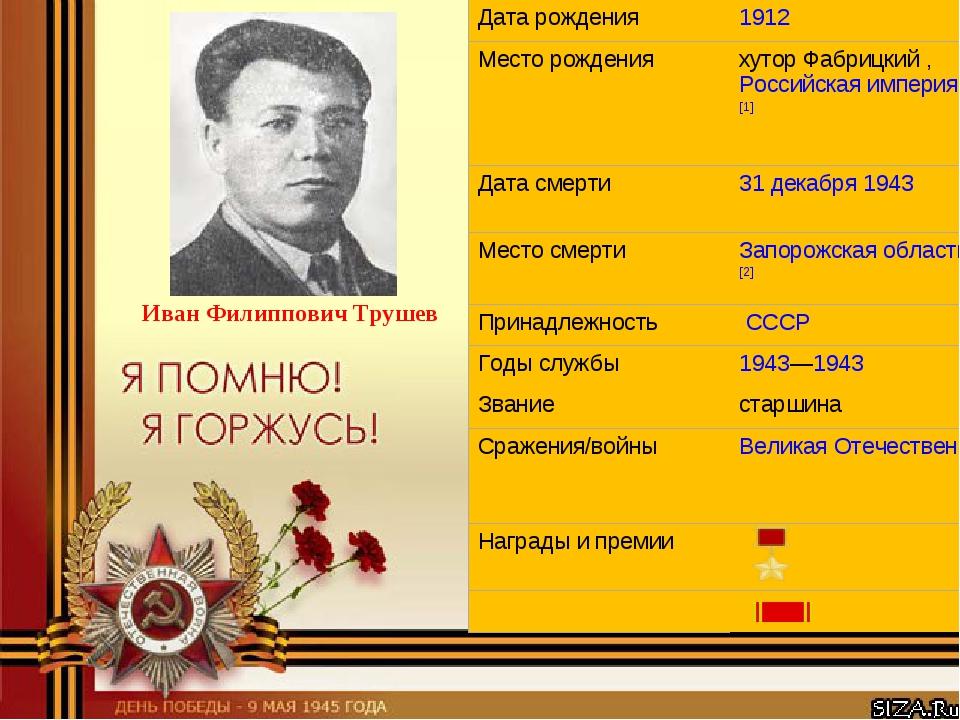 Иван Филиппович Трушев Дата рождения1912 Месторожденияхутор Фабрицкий ,Рос...