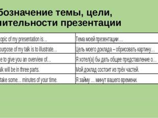 Обозначение темы, цели, длительности презентации