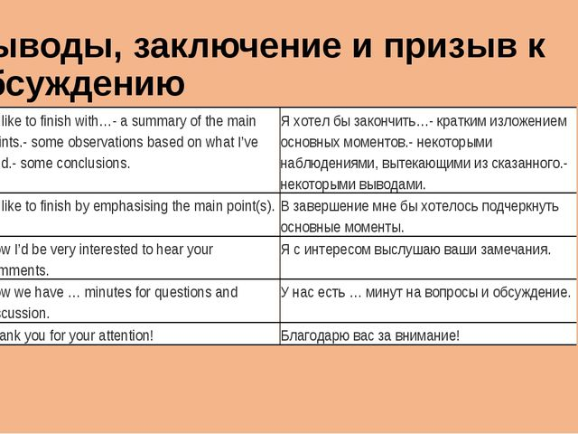 Выводы, заключение и призыв к обсуждению