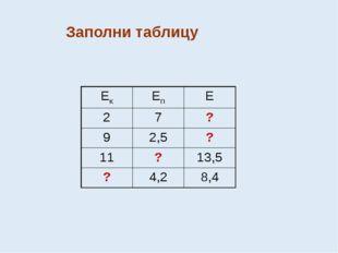 Заполни таблицу ЕкЕпЕ 27? 92,5? 11?13,5 ?4,28,4