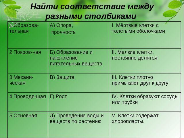 Найти соответствие между разными столбиками 1.Образова-тельная А) Опора, про...