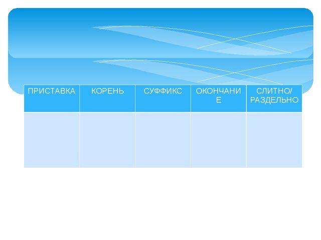 ПРИСТАВКА КОРЕНЬ СУФФИКС ОКОНЧАНИЕ СЛИТНО/ РАЗДЕЛЬНО