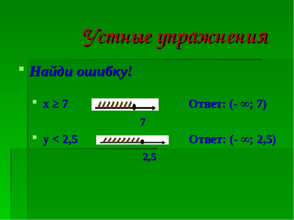 Устные упражнения Найди ошибку! x ≥ 7 Ответ: (- ∞; 7) 7 y < 2,5 Ответ: (- ∞;...